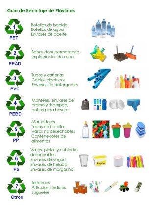 clasificacion-de-plasticos.jpg